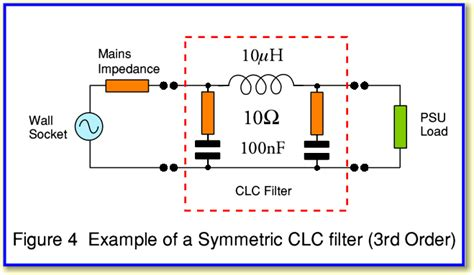 capacitor to filter 50hz capacitor to filter 50hz 28 images biopotential 50hz noise removal from power supply