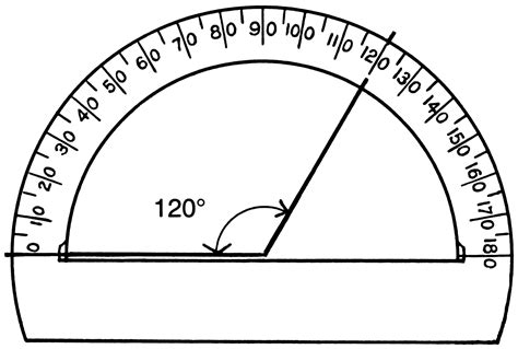 protractor template 101