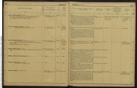 Summary Offense Criminal Record Suffragette Emily Wilding Davison S Criminal Record Findmypast Genealogy