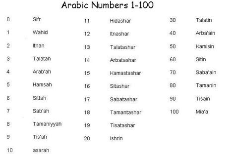 arabic numbers arabic numbers 1 100 writings pinterest english