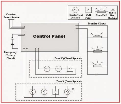 alarm system connection diagram alarm system wiring diagram efcaviation