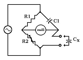 wheatstone bridge measurement circuit ac applications of the wheatstone bridge