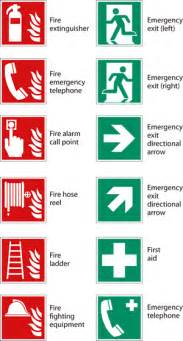 fire extinguisher signs meaning
