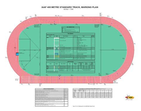 400m track diagram iaaf 400m standard track