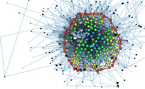pattern classification in social network analysis a case study machine learning and pattern analysis