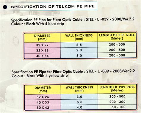 Distributor Pipa Hdpe Terpercaya hdpe supralon pipa hdpe indonesia