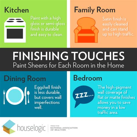 house logic houselogic infographics deemed best real estate social
