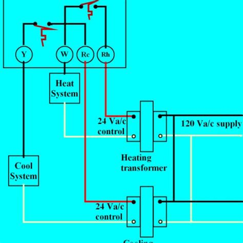 captivating wiring diagram for gas furnace thermostat