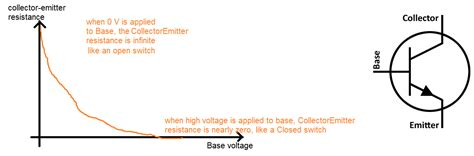 resistor function pdf resistor function pdf 28 images types of resistor including carbon composition resistor