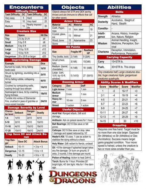 Printable Dm Screen 5e 5e dm screen pictures to pin on pinsdaddy