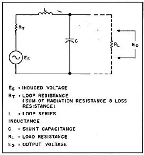 shunt resistor inductance vlf lf and the loop aerial