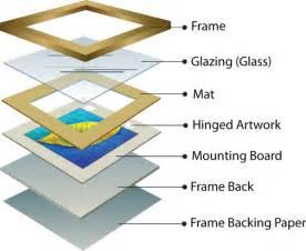 framing tips archives talent arts frame makers custom