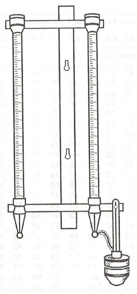 Termometer Air Laut tio s mengenal alat alat meteorologi dan klimatologi