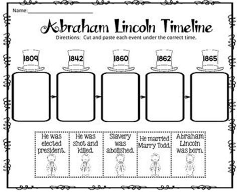 biography of abraham lincoln pdf free 25 best ideas about abraham lincoln timeline on