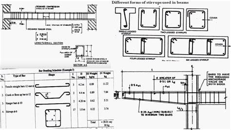beam reinforcement detailing rcc beam detailing beam detailing