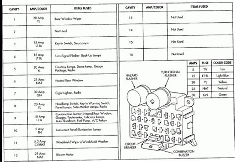 jeep wrangler fuse box fuse box and wiring diagram