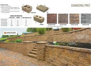 17 best ideas about retaining wall cost on pinterest diy
