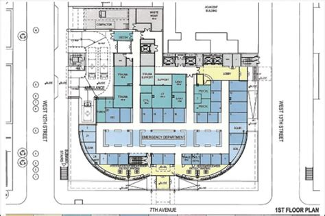emergency department floor plan 28 emergency department floor plan emergency