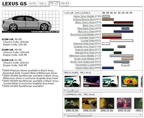 paint years colors verification clublexus lexus forum discussion