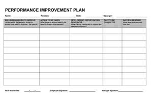performance improvement plan template doliquid