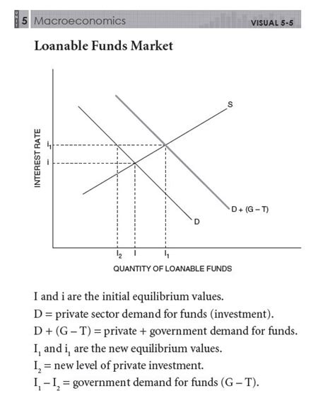 Production Possibilities Curve Worksheet Answers by Pictures Production Possibilities Curve Worksheet Leafsea
