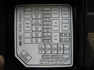 kia picanto opis bezpiecznik 243 w duży pob 243 r prądu kia forum