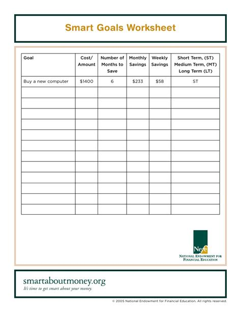 Goals Spreadsheet by Smart Goals Worksheets Abitlikethis