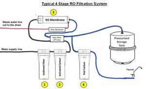 data center schematic get free image about wiring diagram