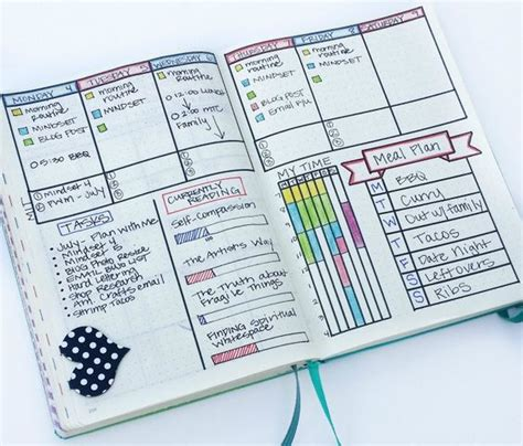 layout management journal bullet journal weekly layout ideas bullets time