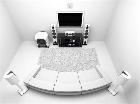 types of surround sound 5 1 6 1 7 1 home theater
