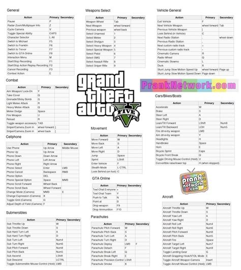 keyboard layout gta 5 from where can we get game keyboard for gta quora