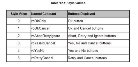 tutorialspoint vb 6 0 vb msgbox exle bing images