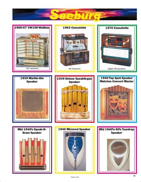 u s master depreciation guide 2018 books stamann musikboxen jukebox world jukeboxes price