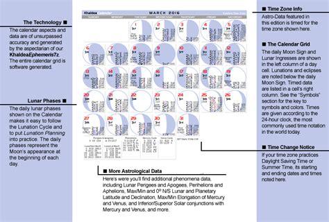 Astrological Calendar Astrology Calendar 2018 Khaldea Astrological Calendar