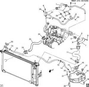 pontiac aztek engine diagram get free image about wiring diagram
