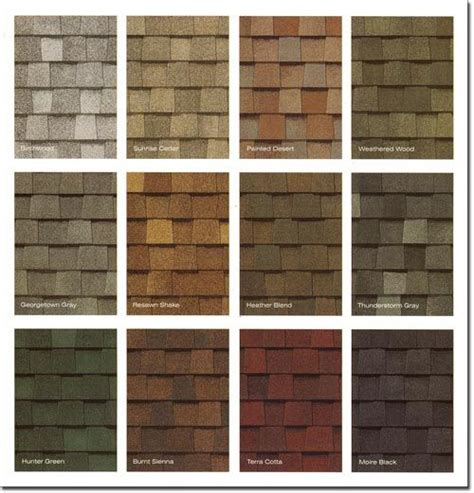 shingle styles did you know the color of your roof affects the energy