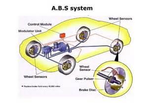 Exhaust Brake System Ppt Automotive Ingles