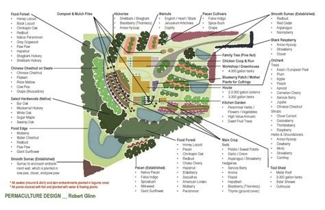 Landscape Design Software Permaculture Permaculturedesign 150dpi