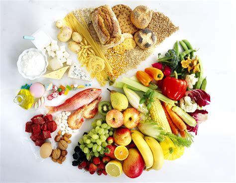 crees  tu alimentacion es saludable
