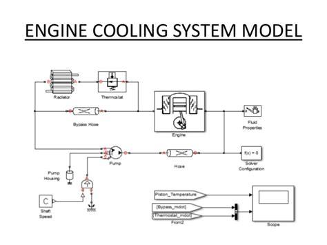 100 maruti 800 wiring diagram ppt sel engine wiring