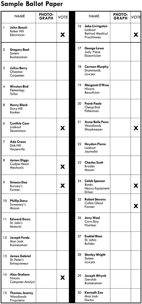 blank ballot template free large images