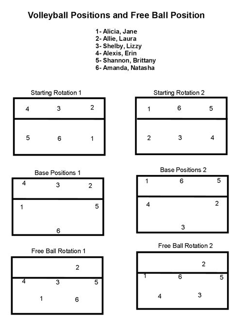 libero volleyball rotation volleyball rotations sheet www imgkid the image