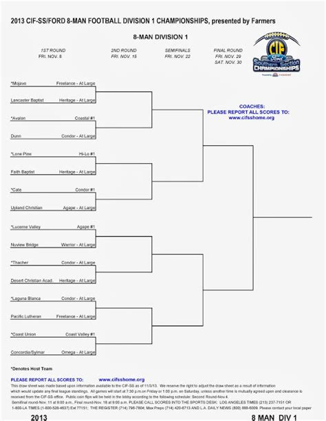 section 3 football playoffs bracket lompoc locker room 4 nov cif polls girls tennis man