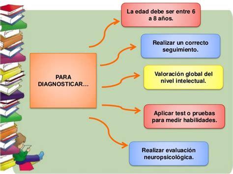 test discalculia discalculia