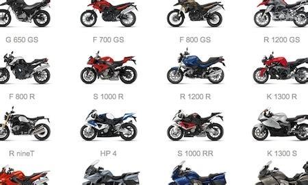 Bmw Motorrad France Configurateur by Bmw Moto Configurateur Id 233 Es D Image De Voiture