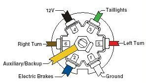 5 way trailer adapter wiring diagram 5 wiring diagram