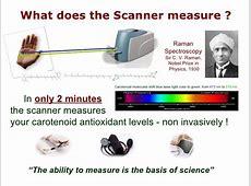 Pharmanex Scanner C. V. Raman Inventions