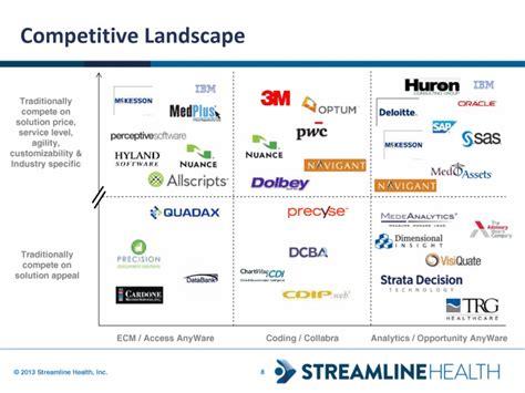 Streamline Health Solutions Inc Form 8 K Ex 99 1 Competitive Landscape Analysis