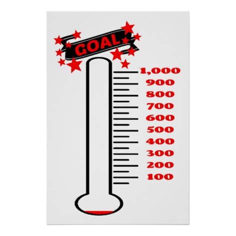 fundraising goal thermometer 1k goal poster zazzle