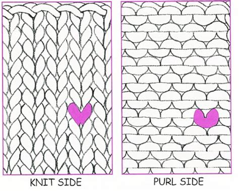 knit vs purl how to knit the purl stitch brand yarn